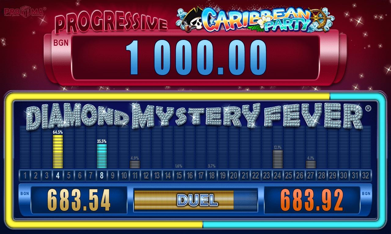 Mystery Fever III